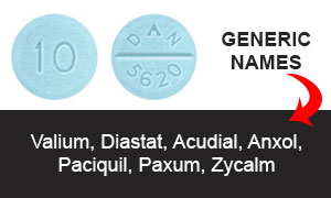 valium tablet and generic names